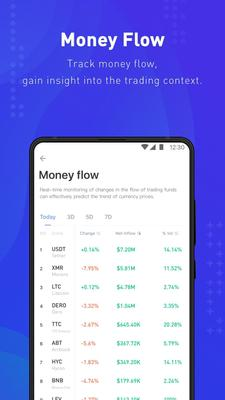 Coinness - Real-time Crypto Market and News Screenshots